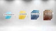 Vídeo conheça o Tableau Server
